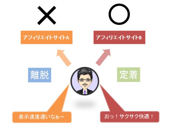 ◆エックスサーバーの特徴