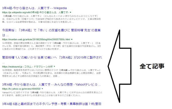 検索結果①