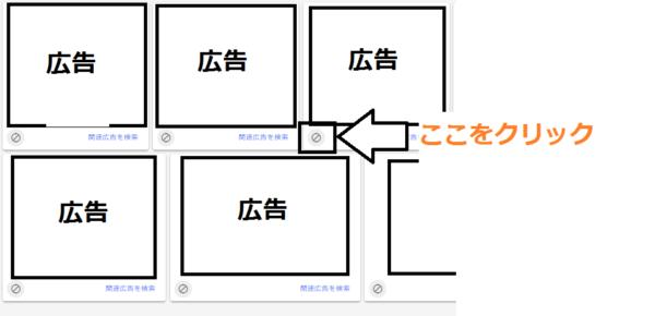 Googleアドセンスブロック方法③