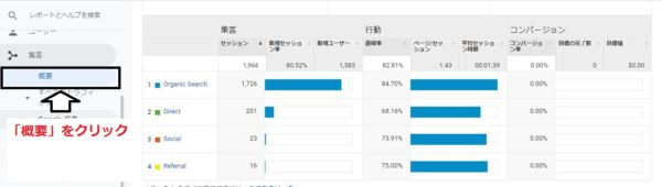 Googleアナリティクス分析2
