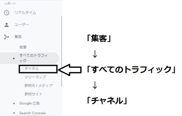 時間帯分析3