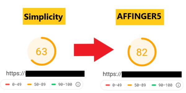 SimplicityからAFFINGER5へ変更後の違い