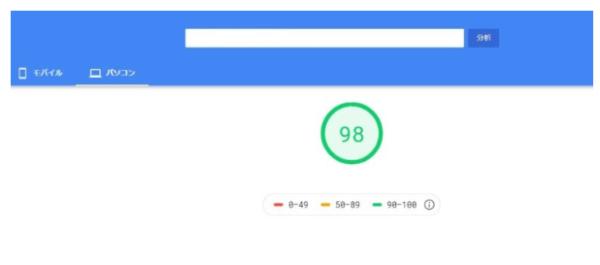 ミックスホストの表示速度をお名前.comと比較