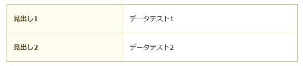 表(テーブル)1